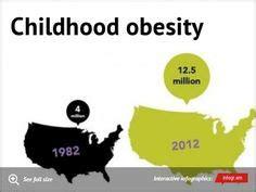 Argumentative Essay on Child Obesity english - essay